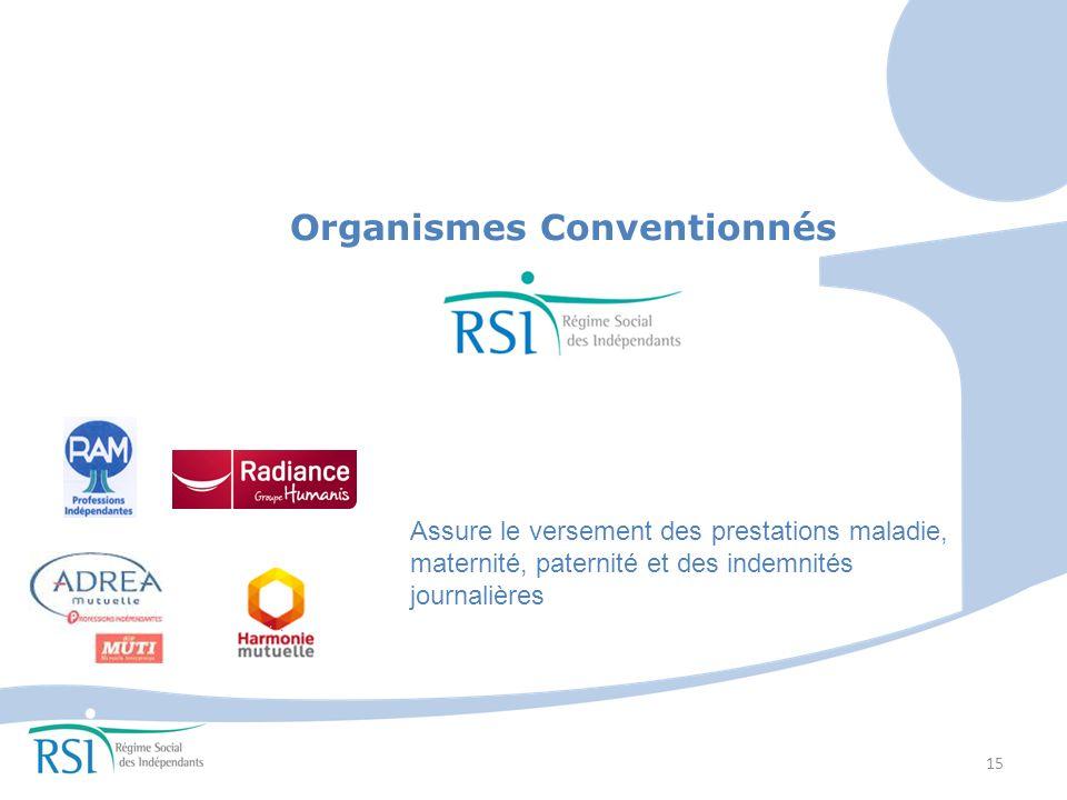 15 Organismes Conventionnés Assure le versement des prestations maladie, maternité, paternité et des indemnités journalières