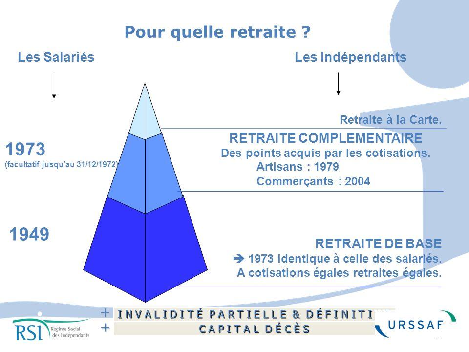 17 Pour quelle retraite .1973 (facultatif jusquau 31/12/1972) 1949 Retraite à la Carte.