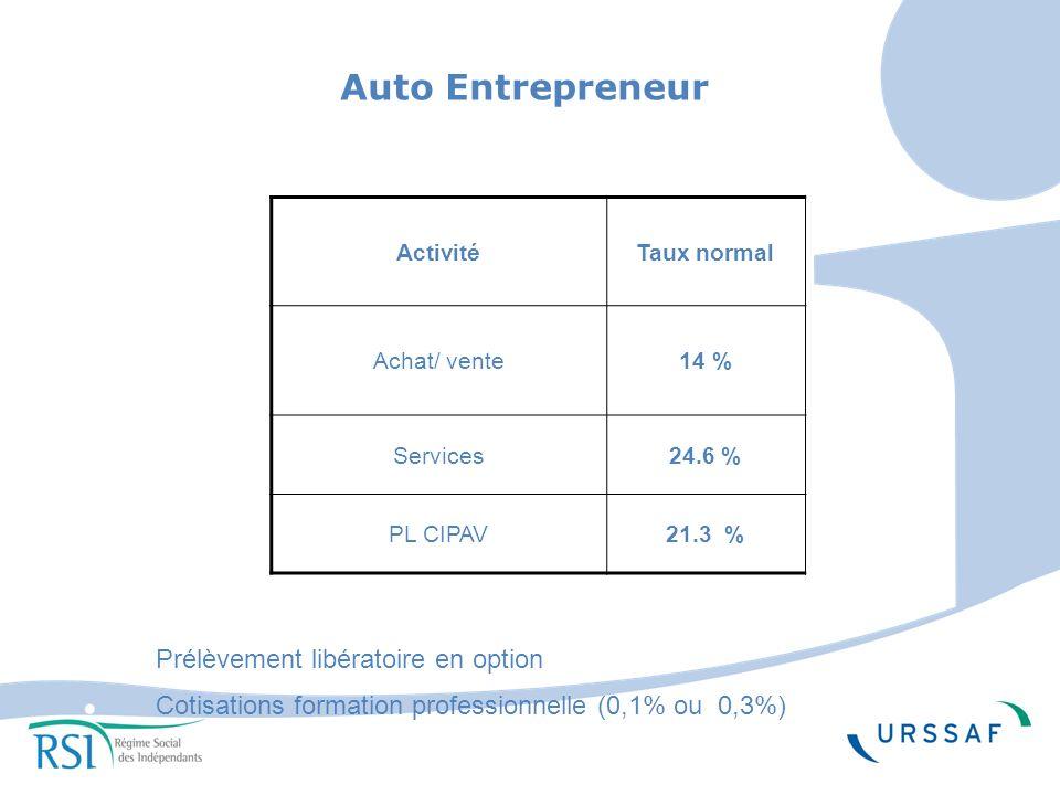ActivitéTaux normal Achat/ vente14 % Services24.6 % PL CIPAV21.3 % Auto Entrepreneur Prélèvement libératoire en option Cotisations formation professionnelle (0,1% ou 0,3%)