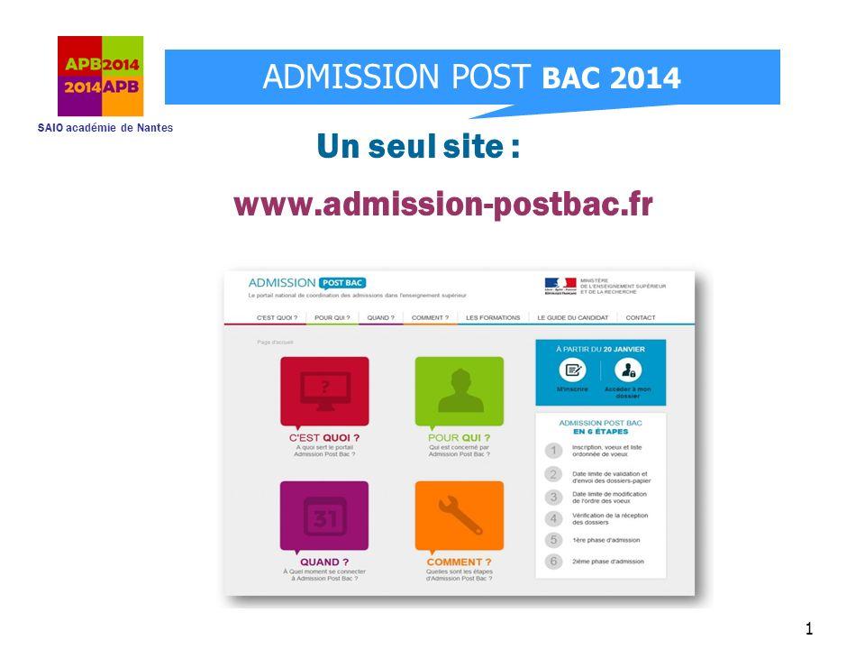 SAIO académie de Nantes ADMISSION POST BAC 2014 2 Pour : Minformer sur les formations Enregistrer mes candidatures post- bac Suivre mes candidatures jusquà ladmission www.admission-postbac.fr