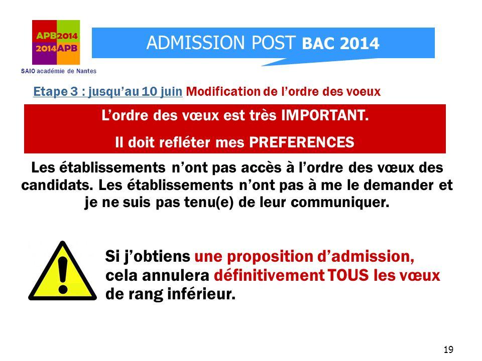 SAIO académie de Nantes ADMISSION POST BAC 2014 19 Etape 3 : jusquau 10 juin Modification de lordre des voeux Lordre des vœux est très IMPORTANT. Il d