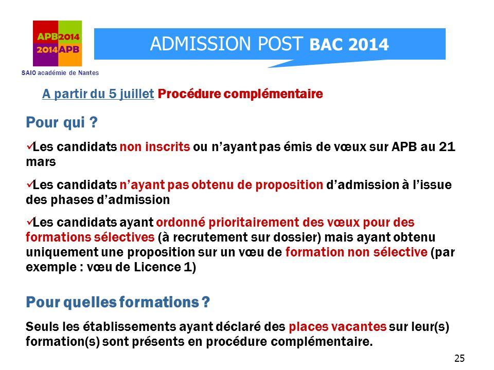SAIO académie de Nantes ADMISSION POST BAC 2014 25 A partir du 5 juillet Procédure complémentaire Pour qui ? Les candidats non inscrits ou nayant pas