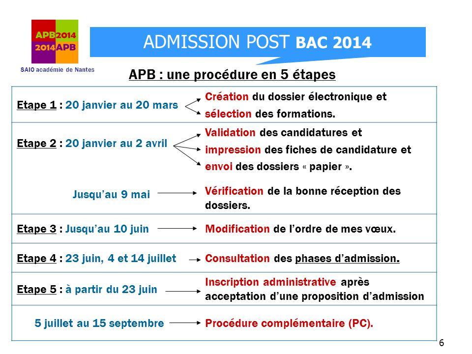 SAIO académie de Nantes ADMISSION POST BAC 2014 6 APB : une procédure en 5 étapes Etape 1 : 20 janvier au 20 mars Création du dossier électronique et