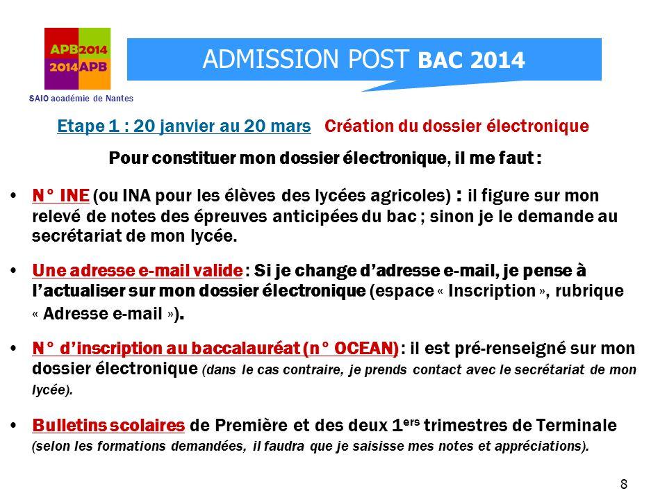 SAIO académie de Nantes ADMISSION POST BAC 2014 9 Pour créer mon dossier je saisis ma date de naissance et mon n° INE (ou INA) Etape 1 : 20 janvier au 20 mars Création du dossier électronique