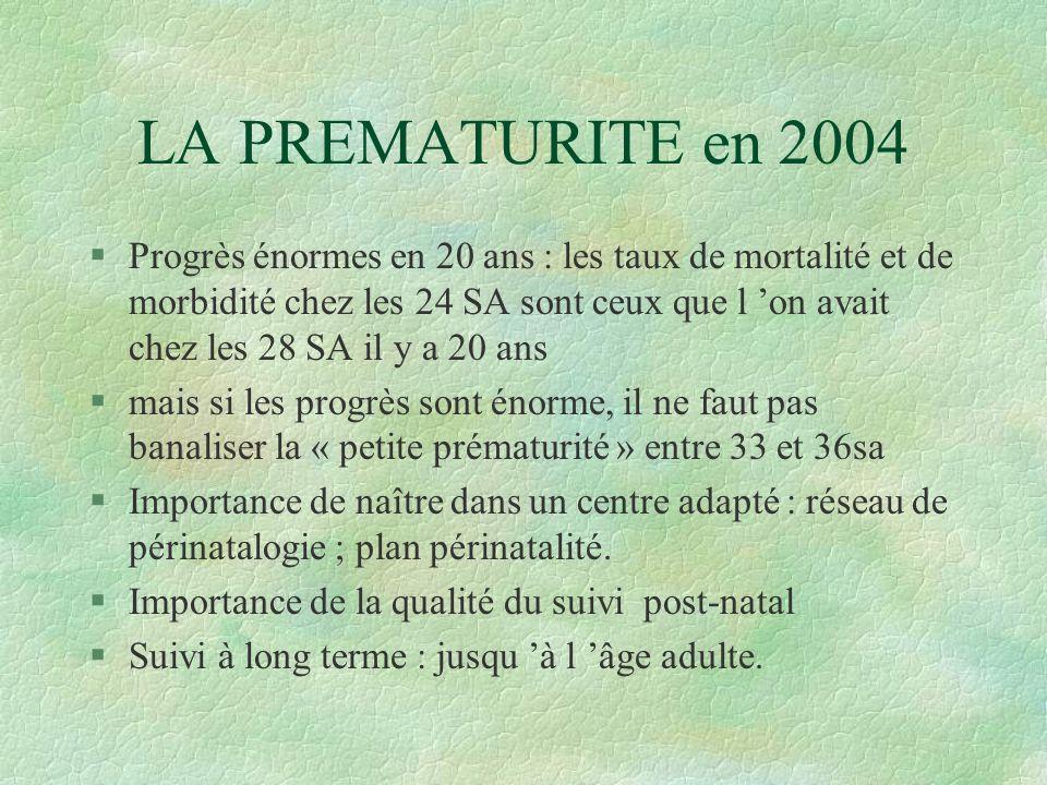 LA PREMATURITE en 2004 §Progrès énormes en 20 ans : les taux de mortalité et de morbidité chez les 24 SA sont ceux que l on avait chez les 28 SA il y