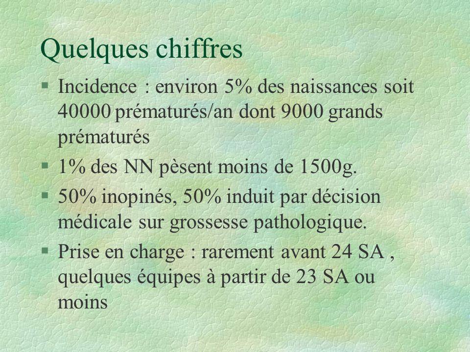 Quelques chiffres §Incidence : environ 5% des naissances soit 40000 prématurés/an dont 9000 grands prématurés §1% des NN pèsent moins de 1500g.