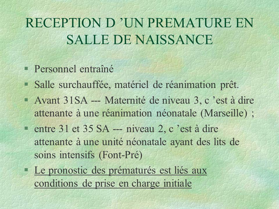 RECEPTION D UN PREMATURE EN SALLE DE NAISSANCE §Personnel entraîné §Salle surchauffée, matériel de réanimation prêt.