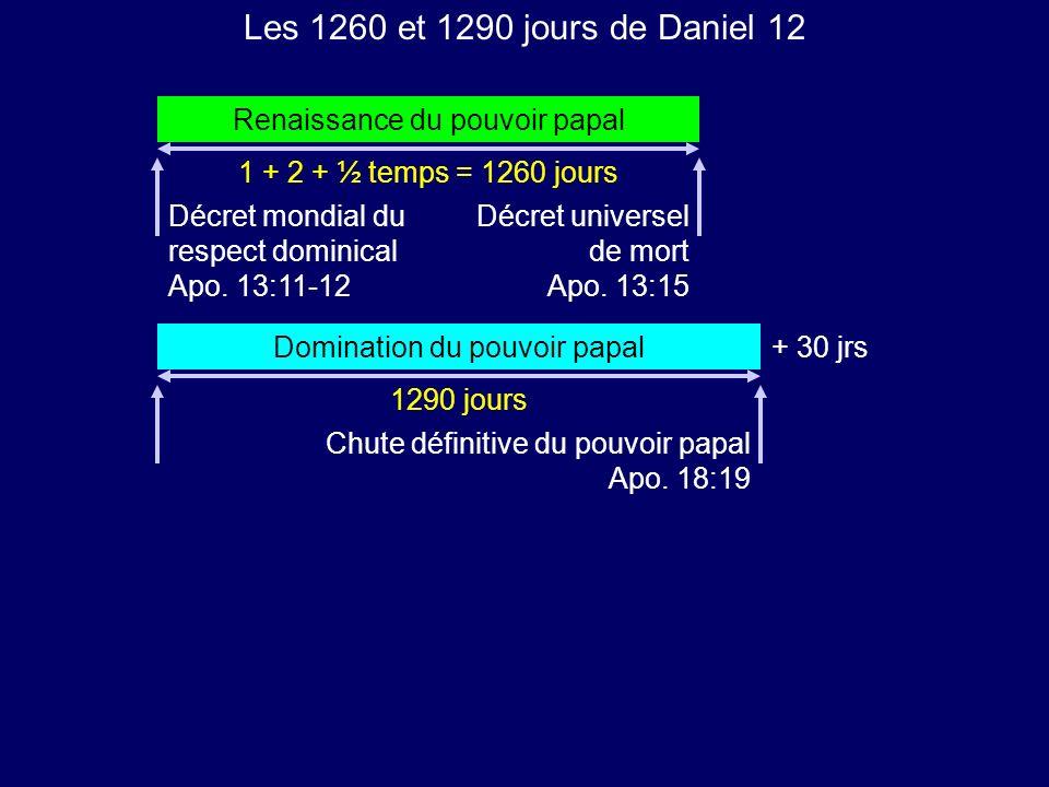 Les 1260 et 1290 jours de Daniel 12 Renaissance du pouvoir papal 1 + 2 + ½ temps = 1260 jours Décret mondial du respect dominical Apo. 13:11-12 Décret