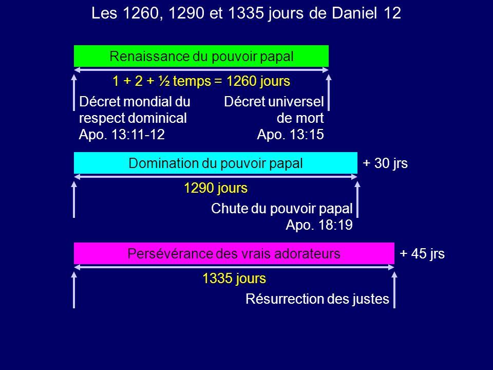 Les 1260, 1290 et 1335 jours de Daniel 12 Renaissance du pouvoir papal 1 + 2 + ½ temps = 1260 jours Décret mondial du respect dominical Apo. 13:11-12