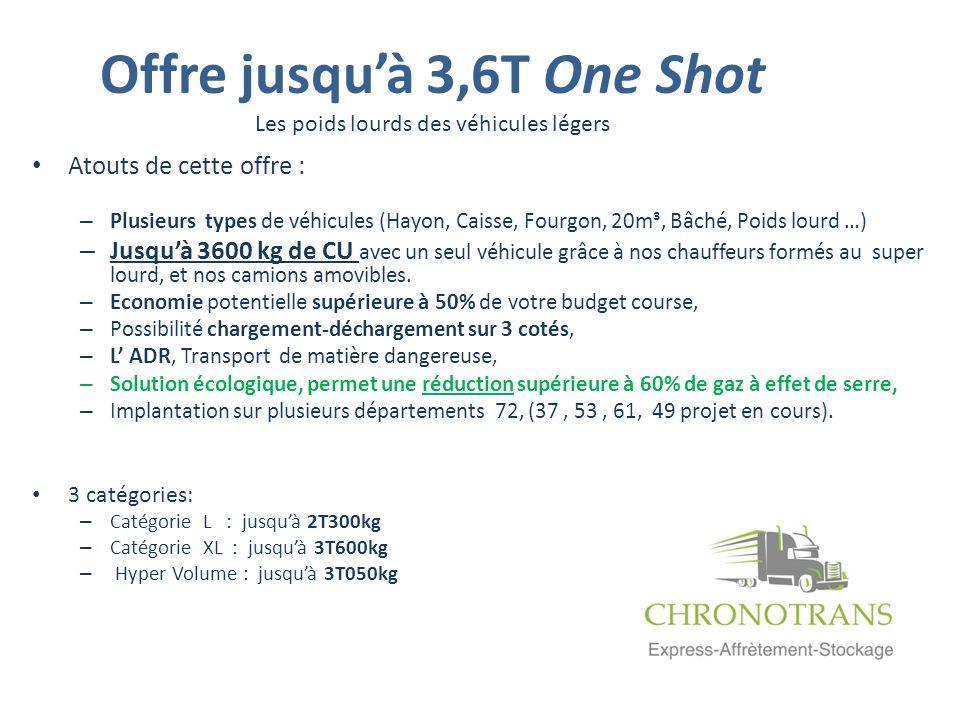 Offre jusquà 3,6T One Shot Les poids lourds des véhicules légers Atouts de cette offre : – Plusieurs types de véhicules (Hayon, Caisse, Fourgon, 20m³,