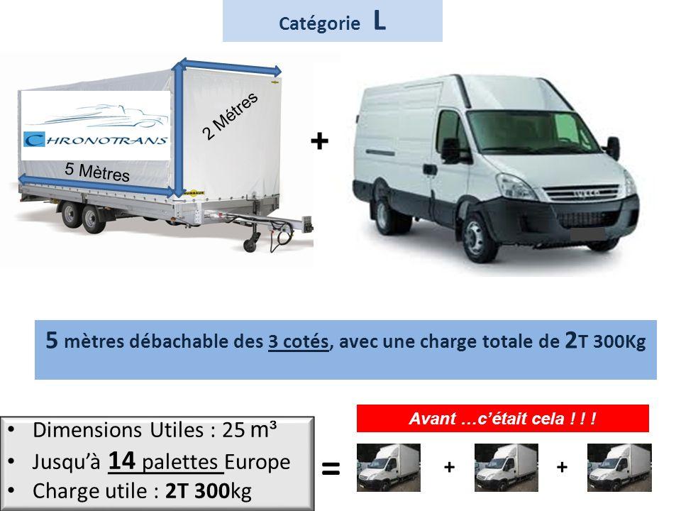 Dimensions Utiles : 25 m³ Jusquà 14 palettes Europe Charge utile : 2T 300kg 5 mètres débachable des 3 cotés, avec une charge totale de 2 T 300Kg = ++