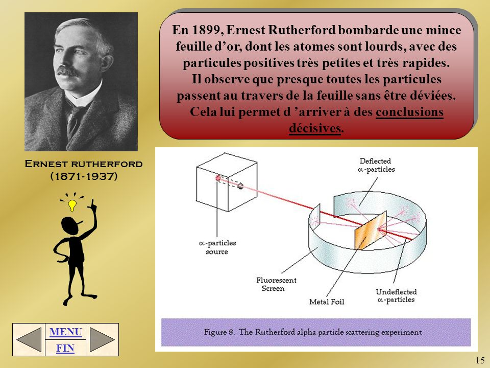 MENU FIN 14 En 1904,Thomson propose un modèle datome, surnommé depuis