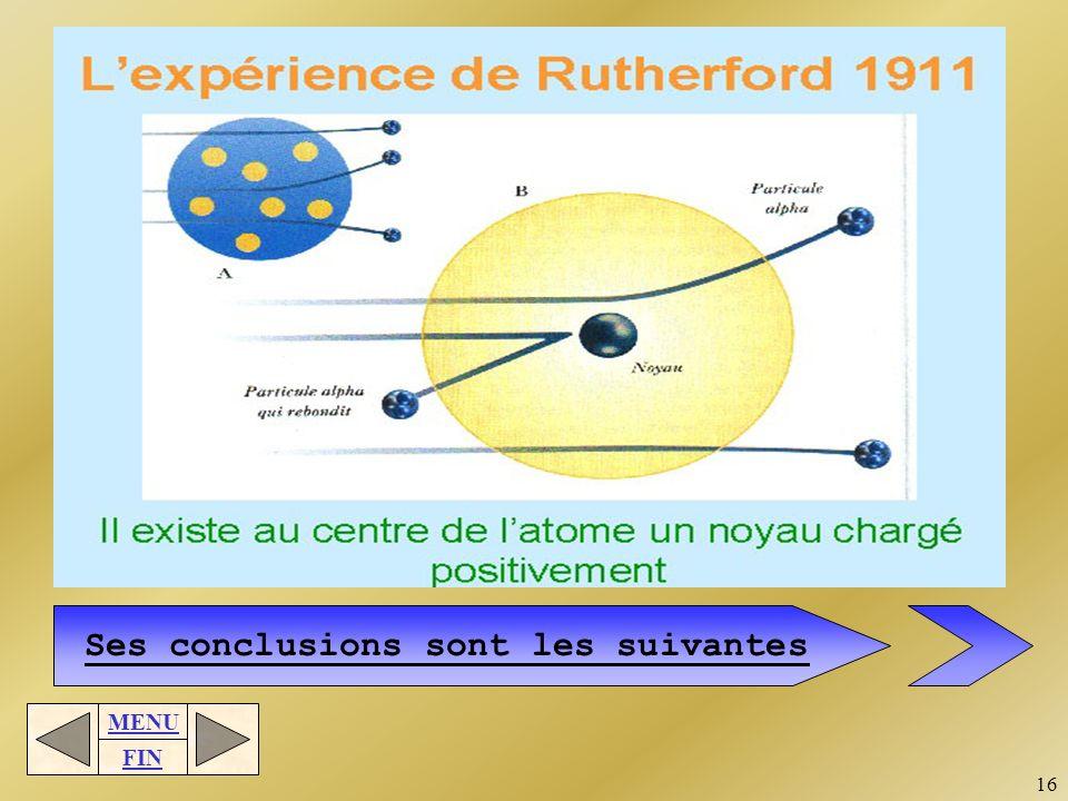MENU FIN 15 Ernest rutherford (1871-1937) En 1899, Ernest Rutherford bombarde une mince feuille dor, dont les atomes sont lourds, avec des particules
