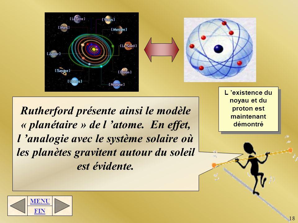 MENU FIN 17 La majeure partie de l atome est vide et presque toute sa masse est concentrée dans un noyau petit, de charge positive. Le noyau positif s