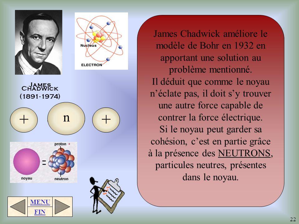 MENU FIN 21 Reste un problème à résoudre: comment les protons surmontent-ils la force de répulsion électrique qui devrait normalement les éloigner les