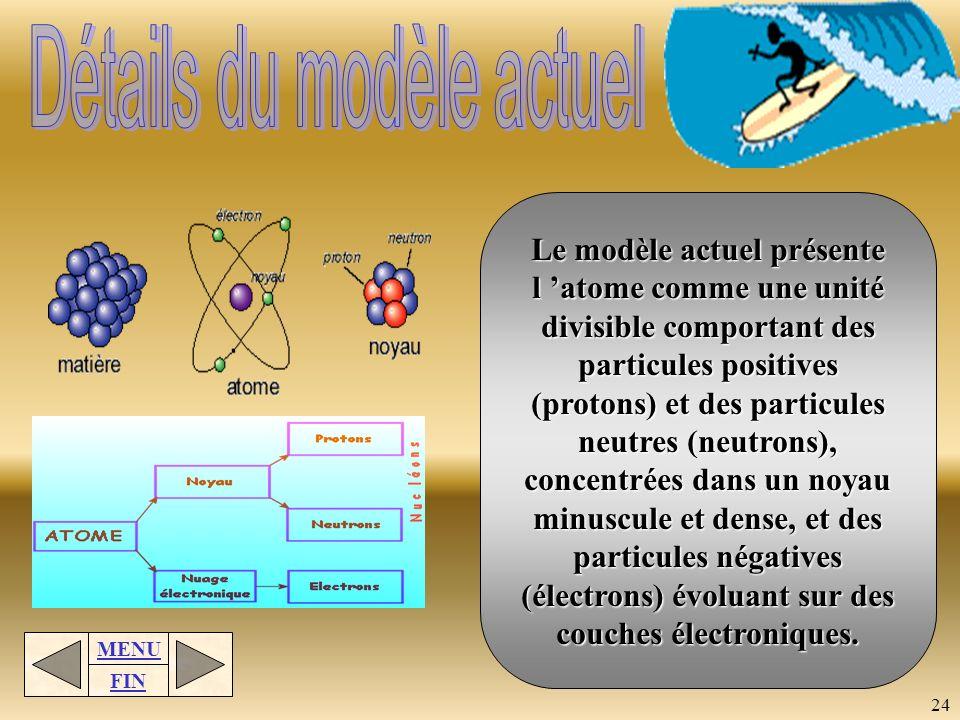MENU FIN 23 Ce dernier modèle, appelé « modèle Rutherford- Bohr » est encore en vigueur aujourdhui. On l appelle aussi « modèle atomique actuel simpli