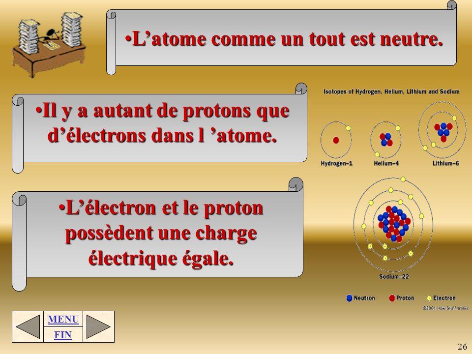 MENU FIN 25 Entre les électrons et le noyau, cest le vide.Entre les électrons et le noyau, cest le vide. La masse des protons est 1840 fois plus grand
