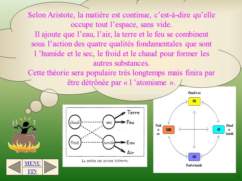 MENU FIN 7 Selon Aristote, la matière est continue, cest-à-dire quelle occupe tout lespace, sans vide.
