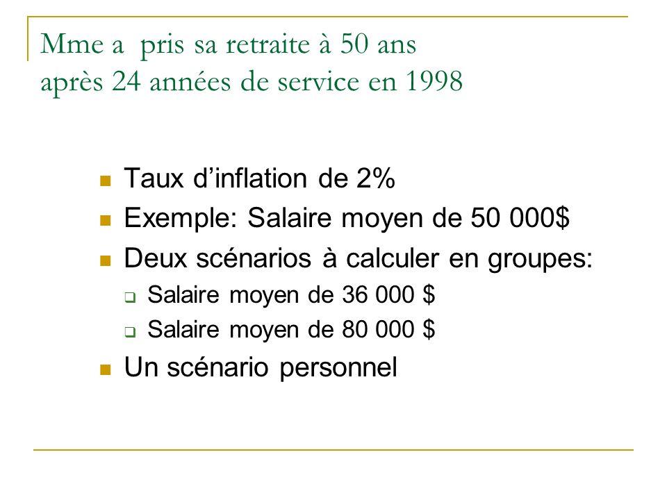 Mme a pris sa retraite à 50 ans après 24 années de service en 1998 Taux dinflation de 2% Exemple: Salaire moyen de 50 000$ Deux scénarios à calculer e