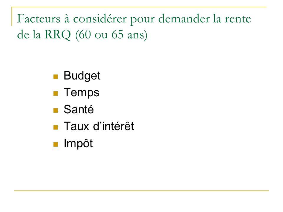 Facteurs à considérer pour demander la rente de la RRQ (60 ou 65 ans) Budget Temps Santé Taux dintérêt Impôt