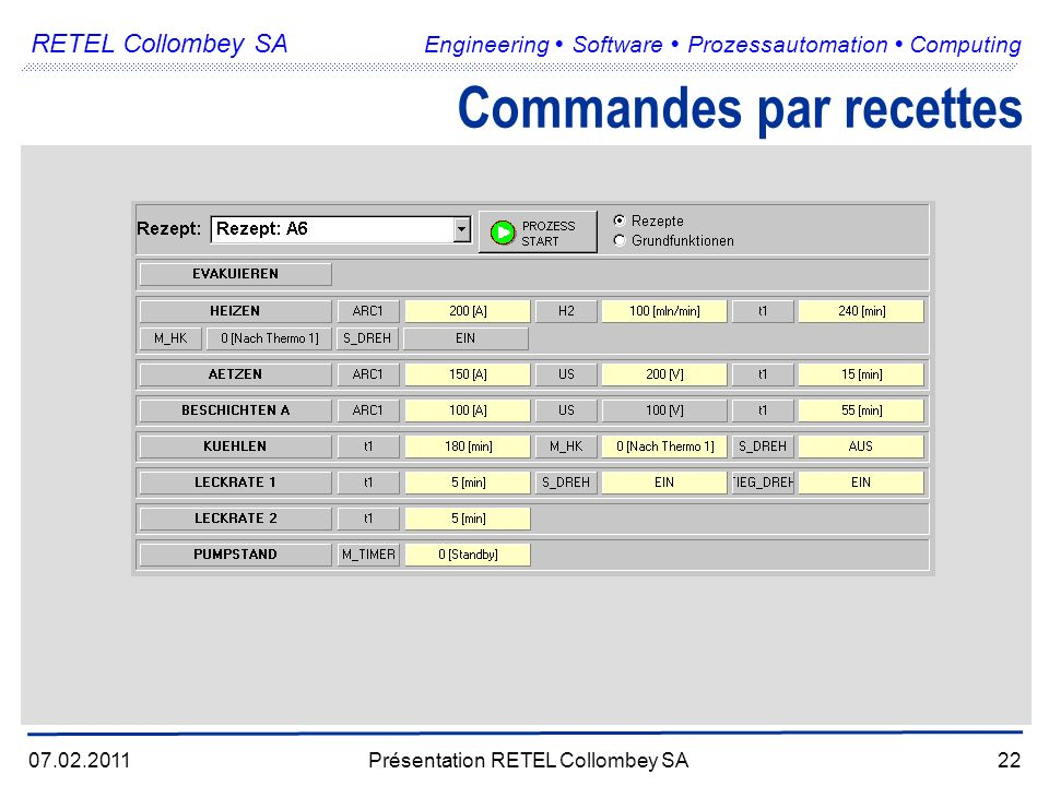 RETEL Collombey SA Engineering Software Prozessautomation Computing 07.02.2011Présentation RETEL Collombey SA22 Commandes par recettes