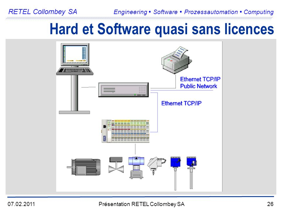 RETEL Collombey SA Engineering Software Prozessautomation Computing 07.02.2011Présentation RETEL Collombey SA26 Hard et Software quasi sans licences