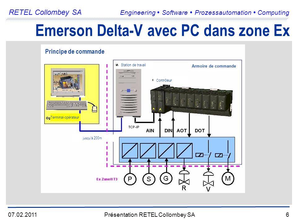 RETEL Collombey SA Engineering Software Prozessautomation Computing 07.02.2011Présentation RETEL Collombey SA6 Emerson Delta-V avec PC dans zone Ex Principe de commande jusquà 200m Armoire de commande Station de travail Contrôleur Terminal-opérateur
