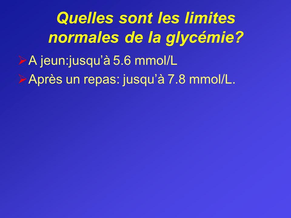 Quelles sont les limites normales de la glycémie? A jeun:jusquà 5.6 mmol/L Après un repas: jusquà 7.8 mmol/L.