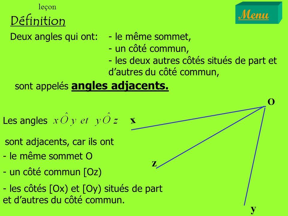Définition leçon Deux angles qui ont: Menu y O z x - le même sommet, - un côté commun, - les deux autres côtés situés de part et dautres du côté commu
