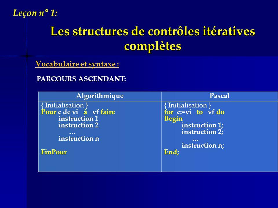 Vocabulaire et syntaxe : Algorithmique Pascal { Initialisation } Pour c de vi à vf faire instruction 1 instruction 2 … instruction n FinPour { Initial