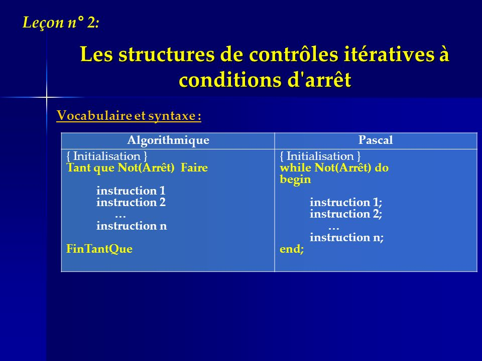 Les structures de contrôles itératives à conditions d'arrêt Leçon n° 2: Vocabulaire et syntaxe : Algorithmique Pascal { Initialisation } Tant que Not(