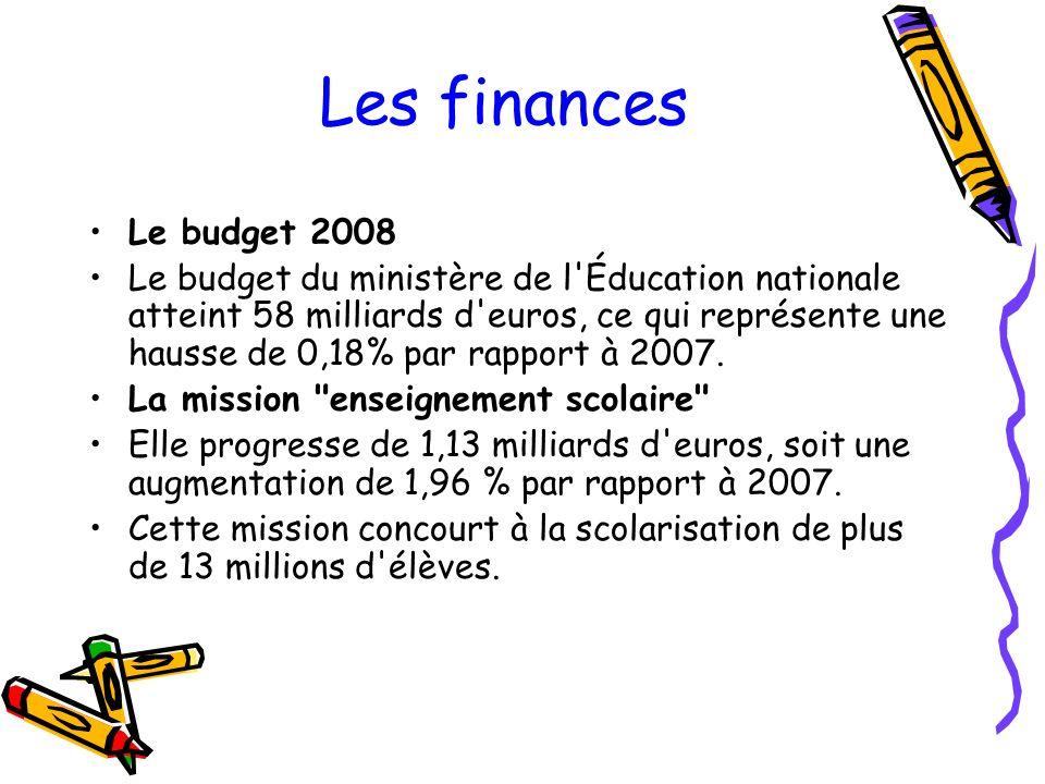 Les finances Le budget 2008 Le budget du ministère de l Éducation nationale atteint 58 milliards d euros, ce qui représente une hausse de 0,18% par rapport à 2007.