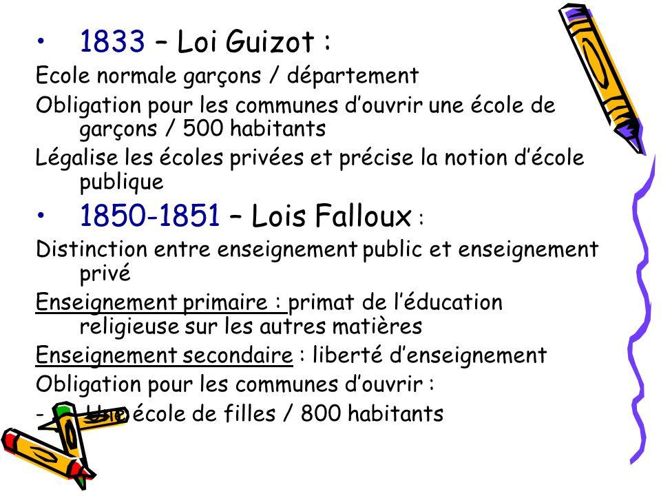 1833 – Loi Guizot : Ecole normale garçons / département Obligation pour les communes douvrir une école de garçons / 500 habitants Légalise les écoles