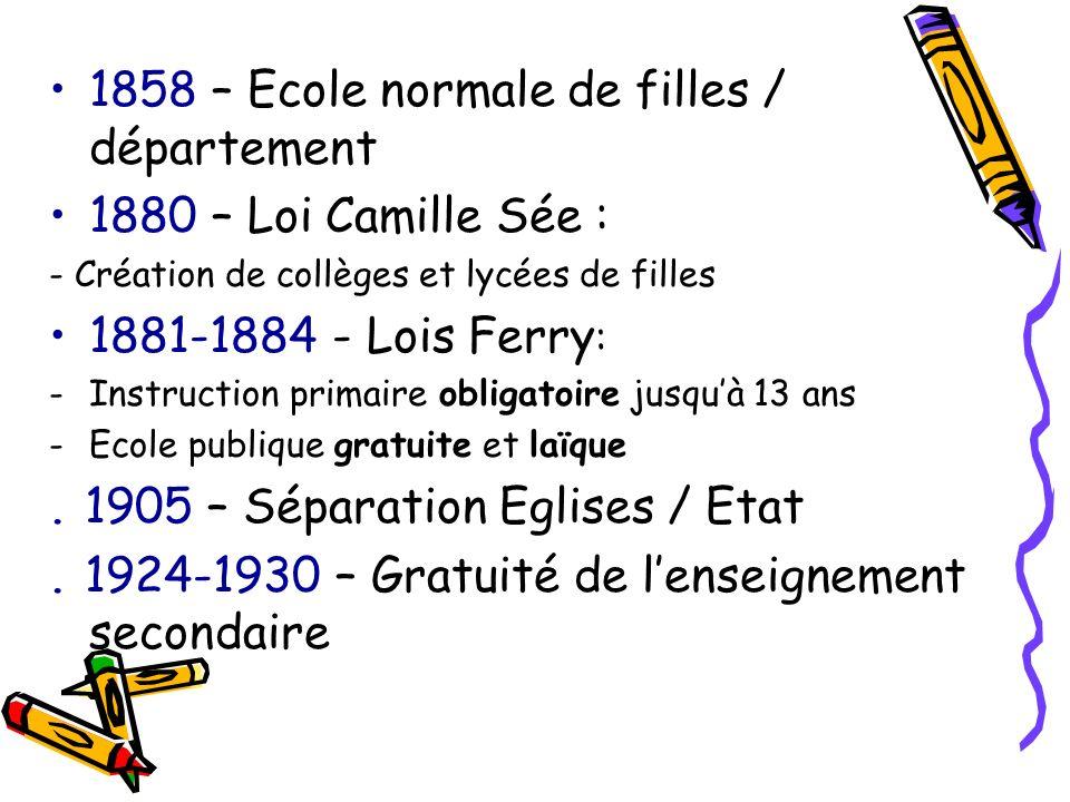 1858 – Ecole normale de filles / département 1880 – Loi Camille Sée : - Création de collèges et lycées de filles 1881-1884 - Lois Ferry : -Instruction primaire obligatoire jusquà 13 ans -Ecole publique gratuite et laïque.