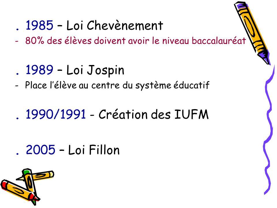 . 1985 – Loi Chevènement -80% des élèves doivent avoir le niveau baccalauréat. 1989 – Loi Jospin -Place lélève au centre du système éducatif. 1990/199
