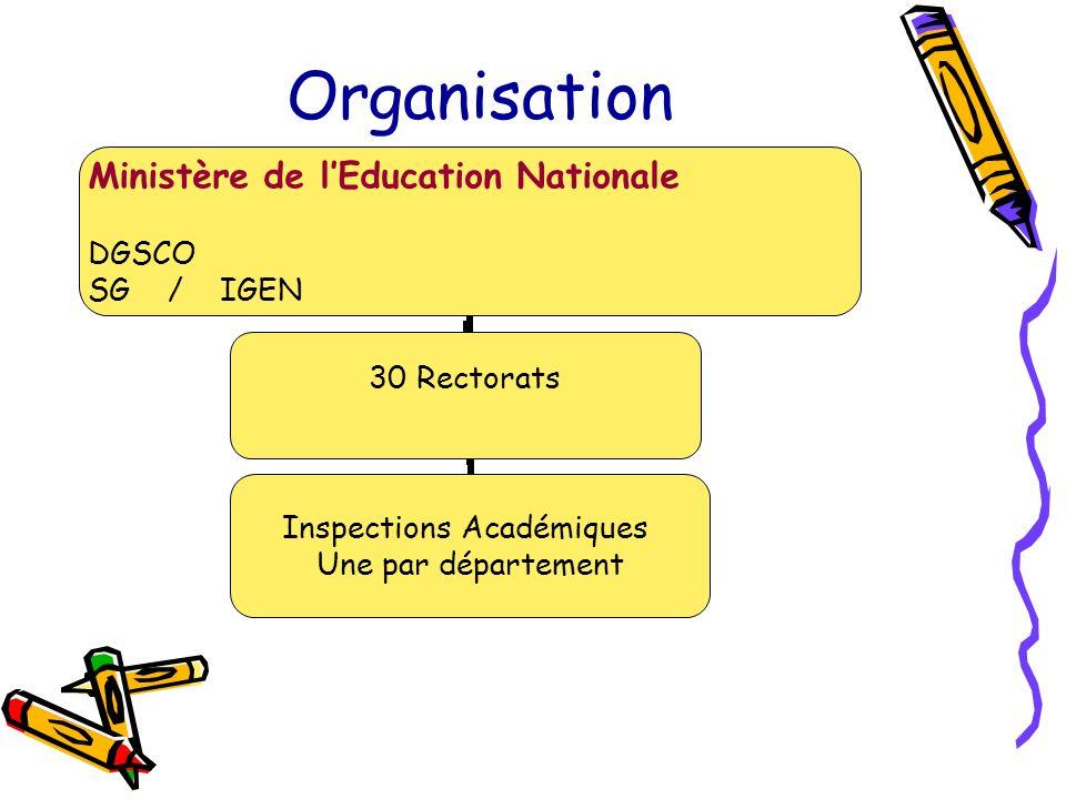 Organisation Ministère de lEducation Nationale DGSCO SG / IGEN Inspections Académiques Une par département 30 Rectorats