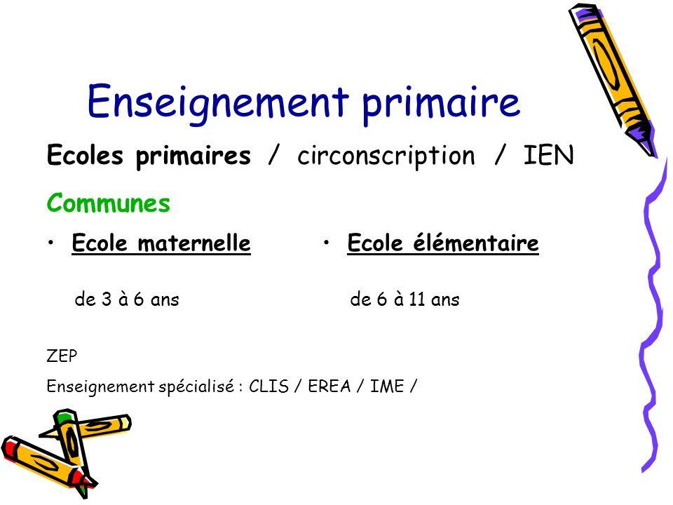 Enseignement primaire Ecole maternelle de 3 à 6 ans Ecole élémentaire de 6 à 11 ans Ecoles primaires / circonscription / IEN Communes ZEP Enseignement spécialisé : CLIS / EREA / IME /