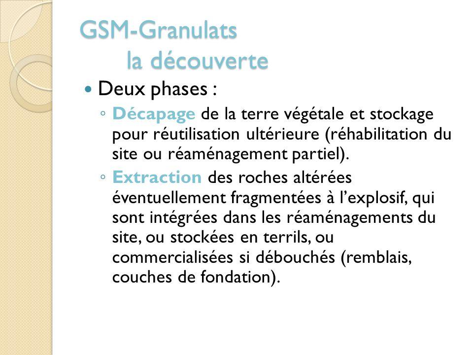 GSM-Granulats la découverte Deux phases : Décapage de la terre végétale et stockage pour réutilisation ultérieure (réhabilitation du site ou réaménage