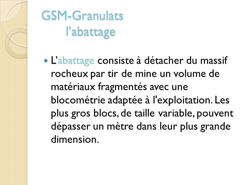 GSM-Granulats labattage Labattage consiste à détacher du massif rocheux par tir de mine un volume de matériaux fragmentés avec une blocométrie adaptée