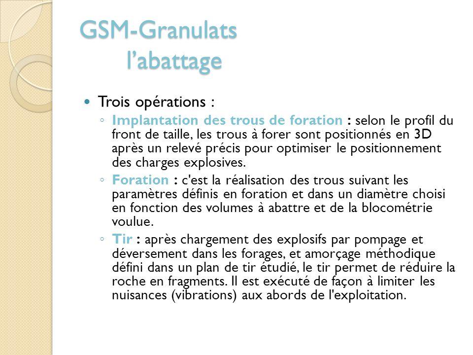 GSM-Granulats labattage Trois opérations : Implantation des trous de foration : selon le profil du front de taille, les trous à forer sont positionnés