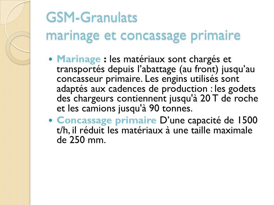 GSM-Granulats marinage et concassage primaire Marinage : les matériaux sont chargés et transportés depuis labattage (au front) jusquau concasseur prim