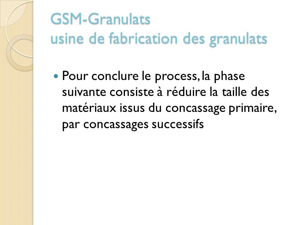GSM-Granulats usine de fabrication des granulats Pour conclure le process, la phase suivante consiste à réduire la taille des matériaux issus du conca