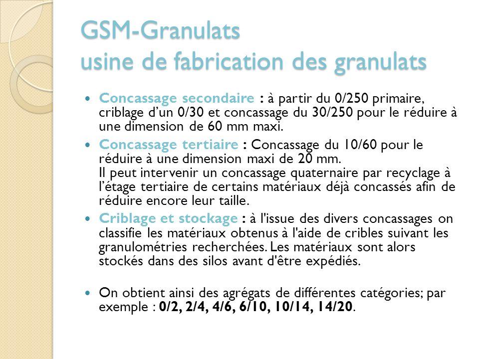 GSM-Granulats usine de fabrication des granulats Concassage secondaire : à partir du 0/250 primaire, criblage dun 0/30 et concassage du 30/250 pour le
