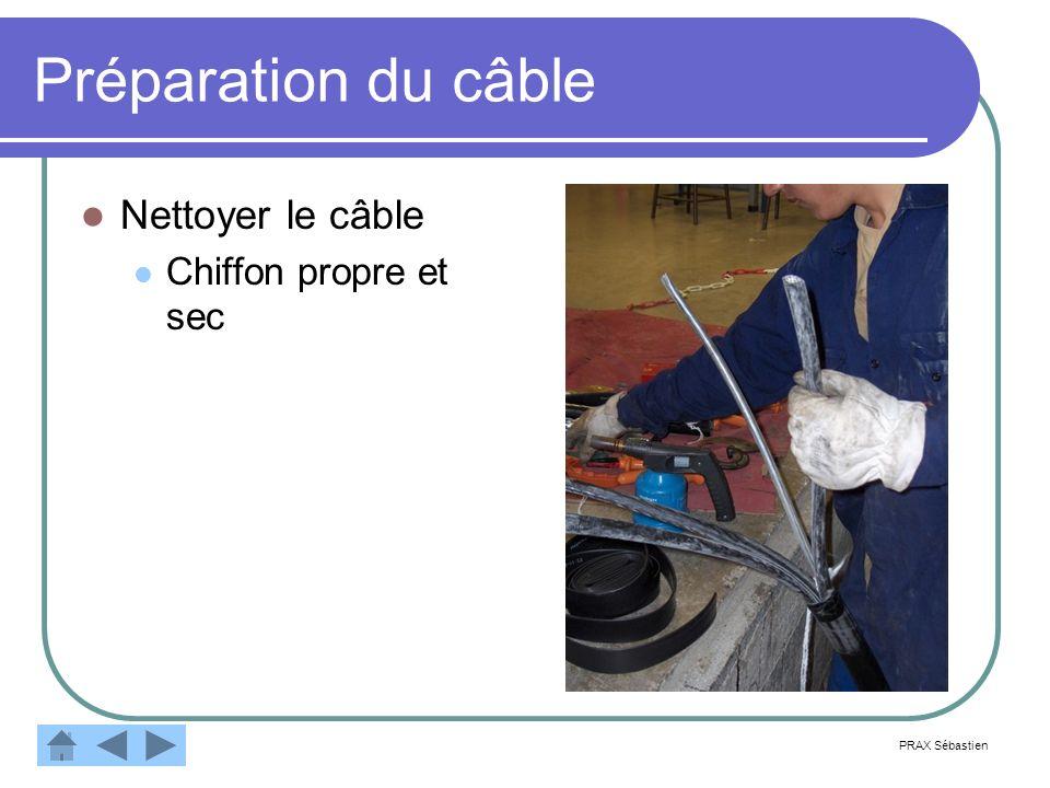 Préparation du câble Nettoyer le câble Chiffon propre et sec PRAX Sébastien