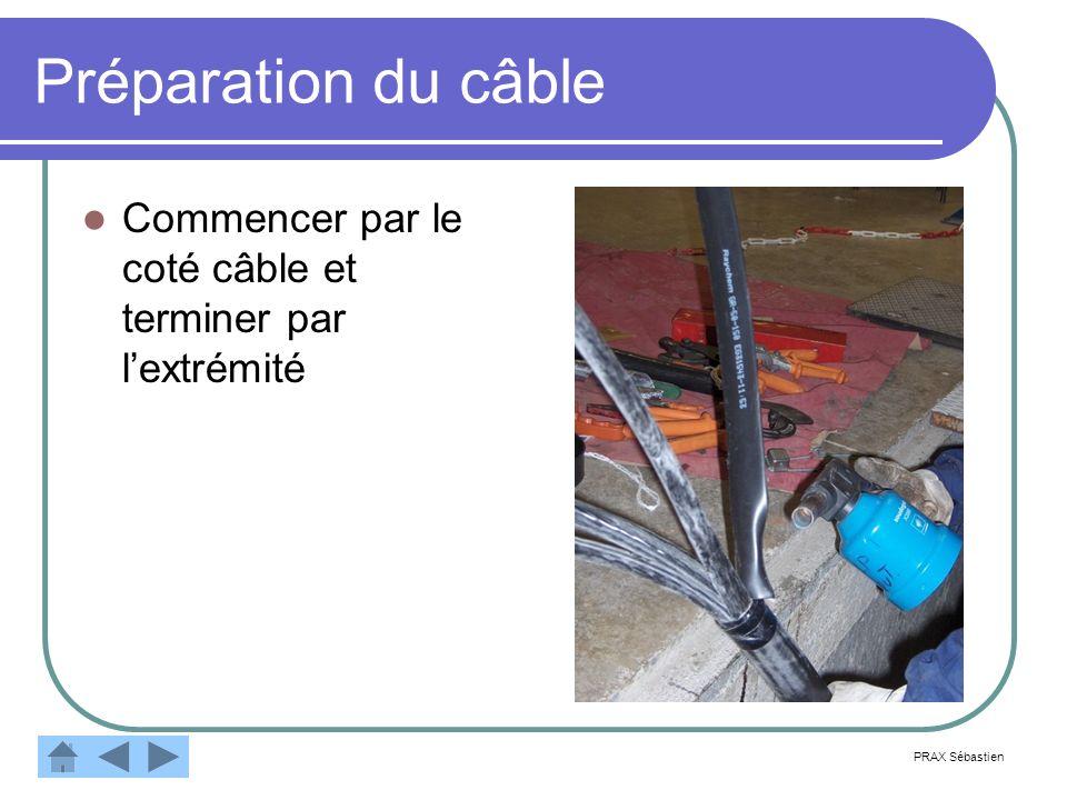 Préparation du câble Commencer par le coté câble et terminer par lextrémité PRAX Sébastien