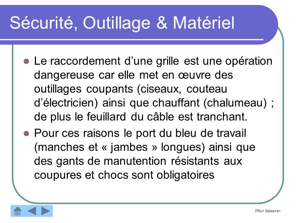 Sécurité, Outillage & Matériel Le raccordement dune grille est une opération dangereuse car elle met en œuvre des outillages coupants (ciseaux, coutea