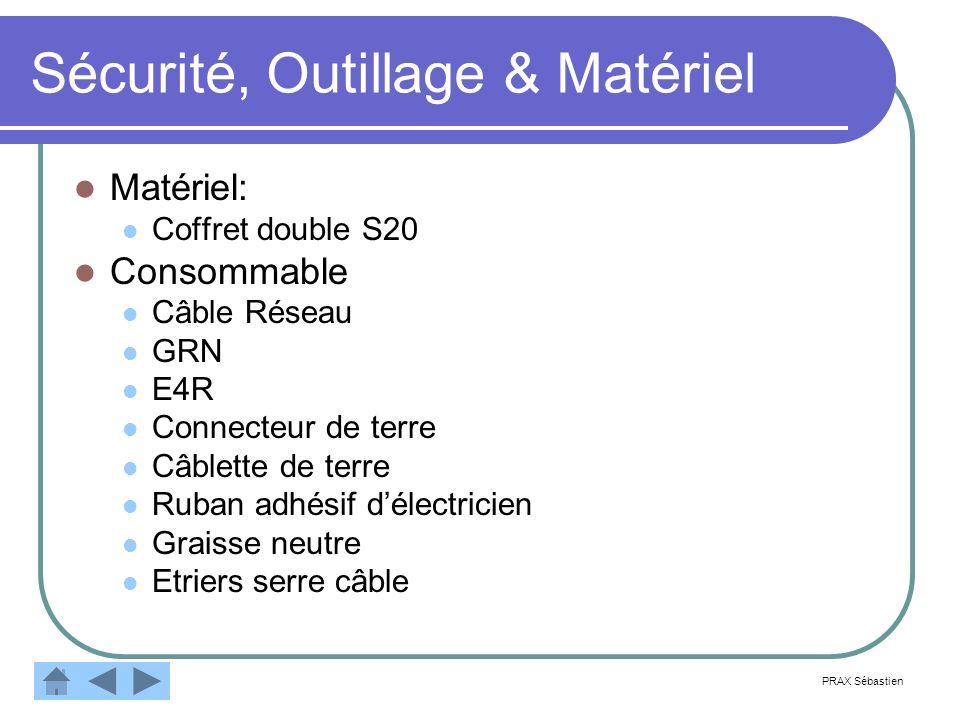 Sécurité, Outillage & Matériel Matériel: Coffret double S20 Consommable Câble Réseau GRN E4R Connecteur de terre Câblette de terre Ruban adhésif délec