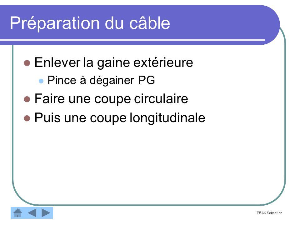 Préparation du câble Enlever la gaine extérieure Pince à dégainer PG Faire une coupe circulaire Puis une coupe longitudinale PRAX Sébastien