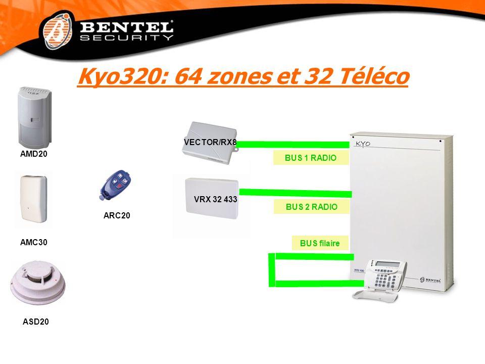 BUS 2 RADIO AMD20 ARC20 ASD20 AMC30 BUS filaire VRX 32 433 Kyo320: 64 zones et 32 Téléco BUS 1 RADIO VECTOR/RX8