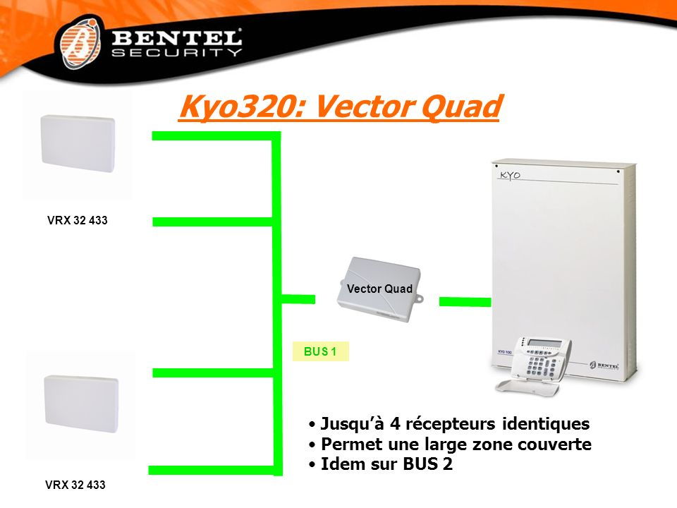 BUS 1 VRX 32 433 Jusquà 4 récepteurs identiques Permet une large zone couverte Idem sur BUS 2 VRX 32 433 Kyo320: Vector Quad Vector Quad